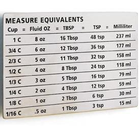 25 best ideas about teaspoon measurement on pinterest for 1 table spoon oz