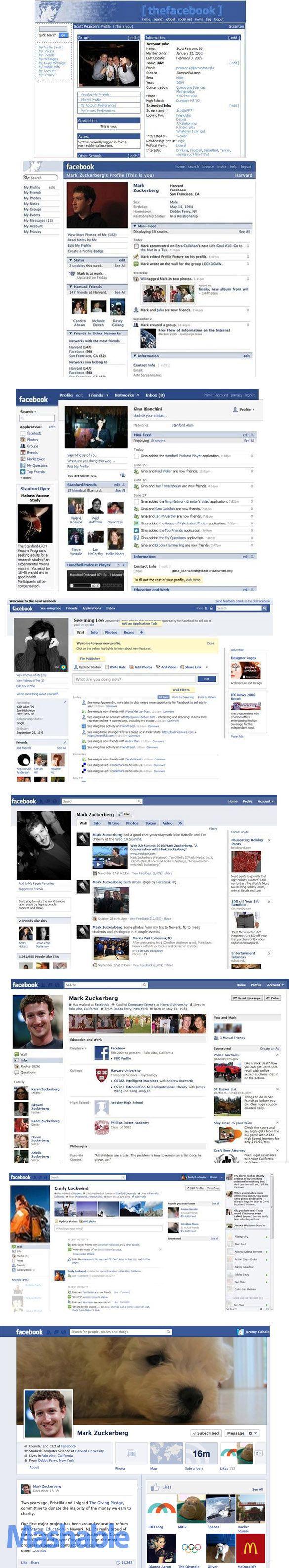 Evolution of the Facebook Profile