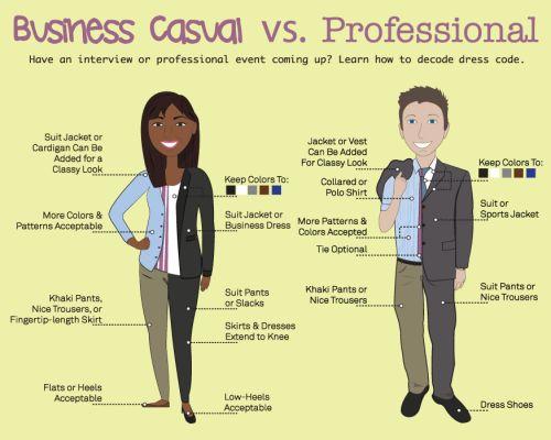 17 Best ideas about Dress Code Casual on Pinterest | Dress code ...