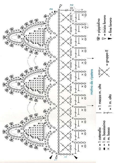 Uncinetto e crochet: Complesso bordo all'uncinetto per biancheria fine