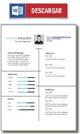 Ejemplo Curriculum: cómo hacer un buen Curriculum | Ejemplo CV | Modelo Curriculum Vitae