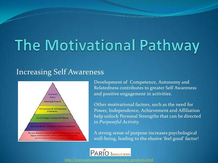 theory of self motivation Self-determination theory (sdt) is a theory of motivation that builds on the  by  developing self-determination theory, edward deci, richard ryan, and their.