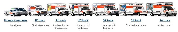 The amount of bedrooms you're moving will help determine what size moving truck to select.