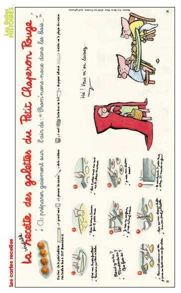 Recettes à partir des contes traditionnels (Le petit chaperon rouge,les 3 petits cochons, Cendrillon, le Petit Poucet, Blanche-neige,....)