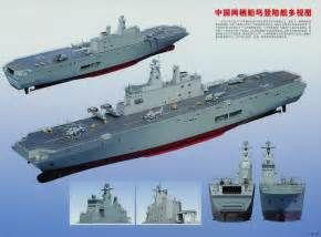 Type 081 Aviation Assault Ship (LPH / LHA)