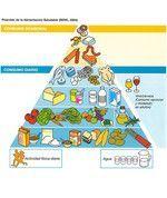 dieta mediterranea dimagrante, menu settimanale GRATIS!
