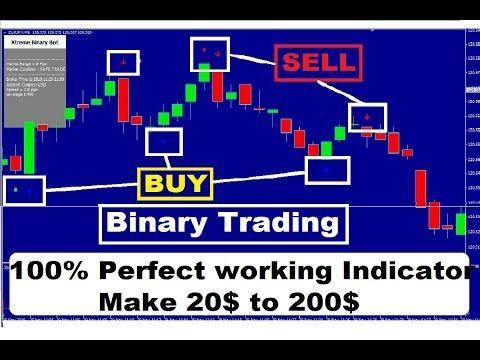 Pwr trade binary options
