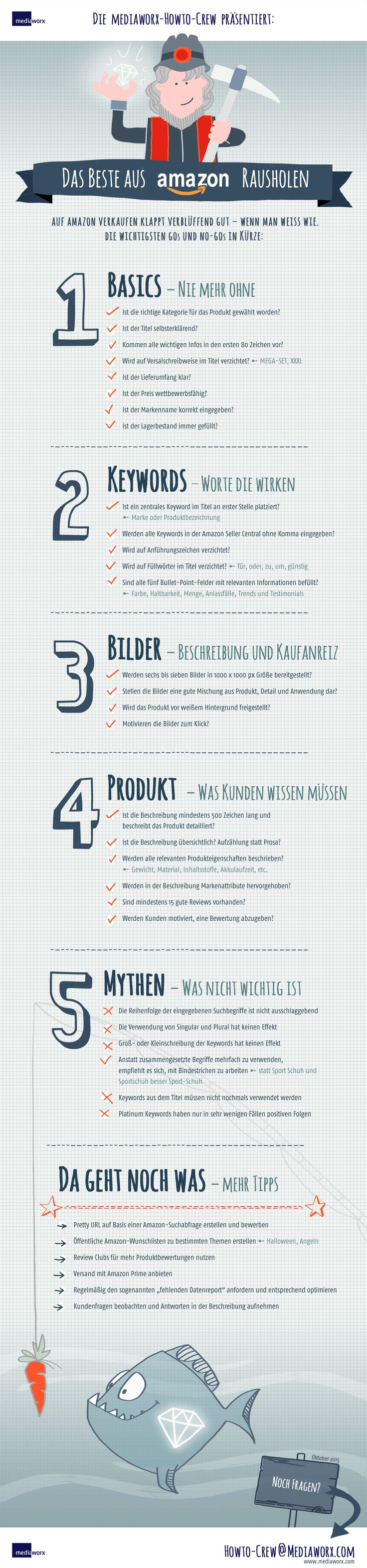 15 best Amazon images on Pinterest   Info graphics, Infographic and ...