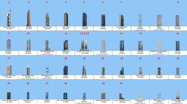 liste der hochh user in frankfurt am main wikipedia cities pinterest frankfurt. Black Bedroom Furniture Sets. Home Design Ideas