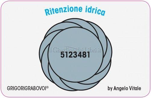 Tessera Radionica 21 - Ritenzione Idrica - Angelo Vitale