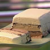 turkish ice cream recipe - Google Search