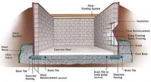 Want to build your own basement? Here are the main types of general basement construction you need to know about to get started --->