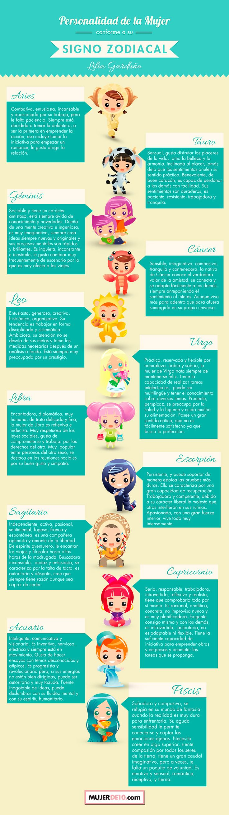 Tu personalidad según tu signo zodiacal.
