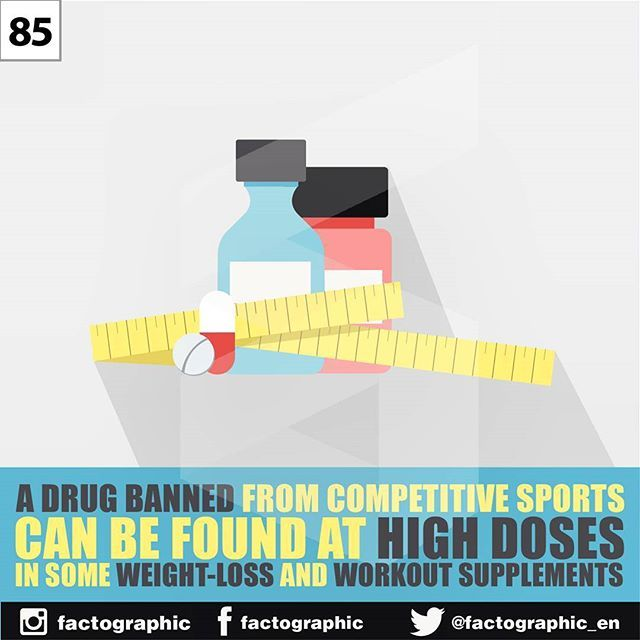 what is the most ingredient used in weight loss and workout supplements which is actually illegal to put on? Let us know what you think in the comment bellow! ------ suatu obat yang sudah dilarang penggunaannya pada olahraga berat, dapat ditemukan dengan dosis tinggi pada suplemen pengurangan berat badan dan suplemen olahraga.  #factographic #facts #science #info #knowledges #learning #digitalmedia #socialmedia #socialmarketing #biology #nature #design #illustration #infographic #unique…