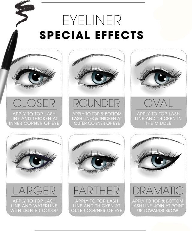 You can create several effects using eyeliner and change the way your eyes look. You will see here the most common and beautiful looking effects and the good thing is
