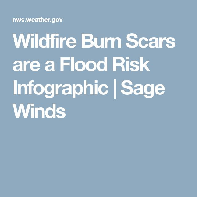 Wildfire Burn Scars are a Flood Risk Infographic | Sage Winds