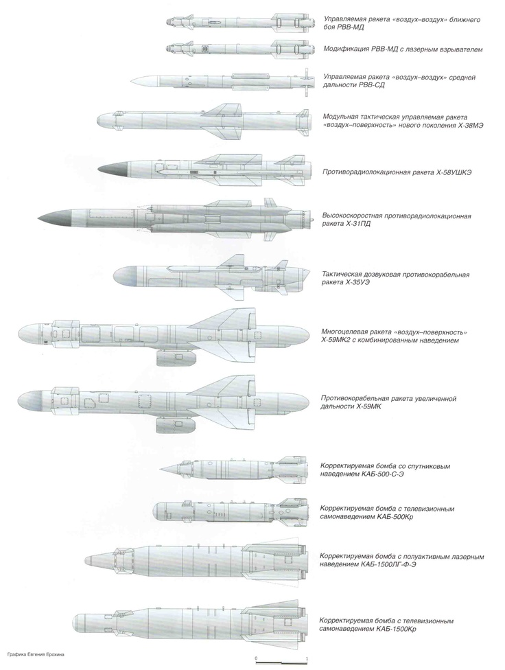 Sukhoi PAK FA and FGFA (Fifth Generation Fighter Aircraft)