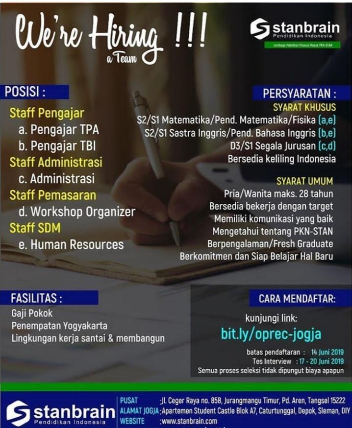 Lowongan Kerja Stanbrain Pendidikan Indonesia Pendidikan Fisika