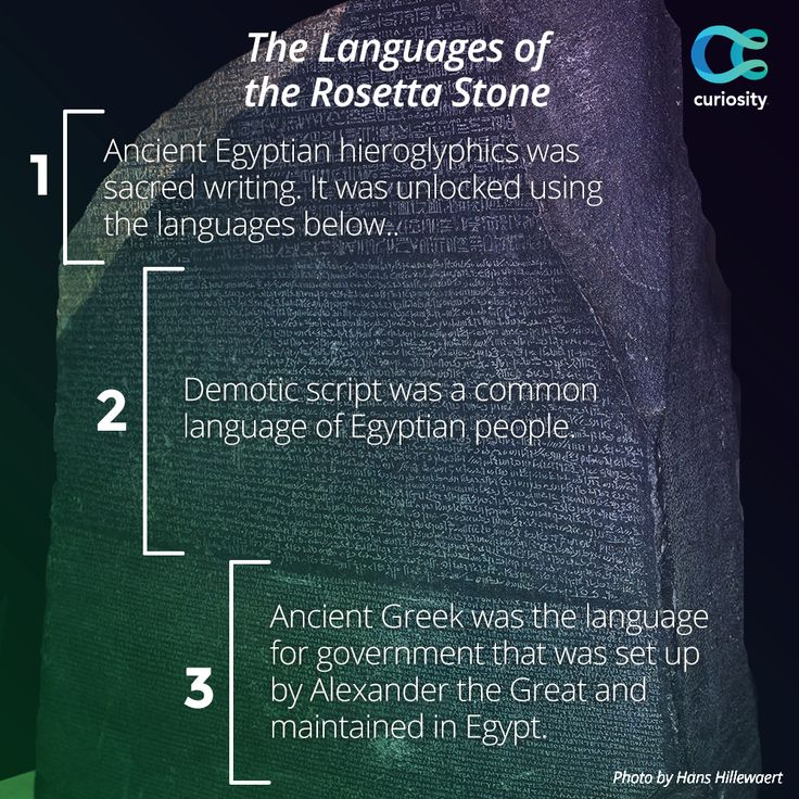 What does the rosetta stone look like