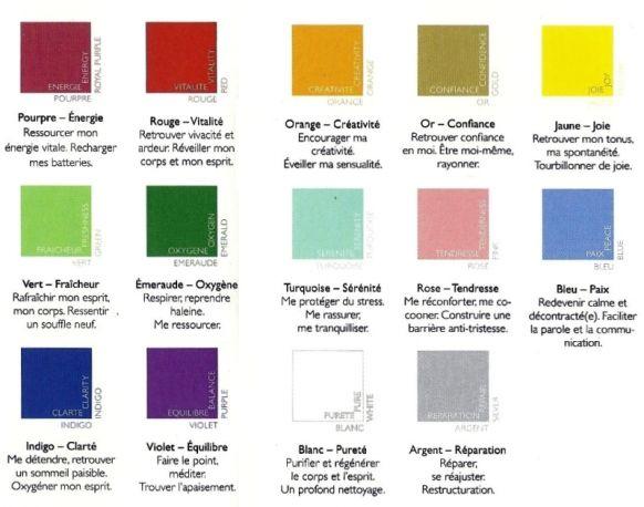couleurs gammes de produits altearah
