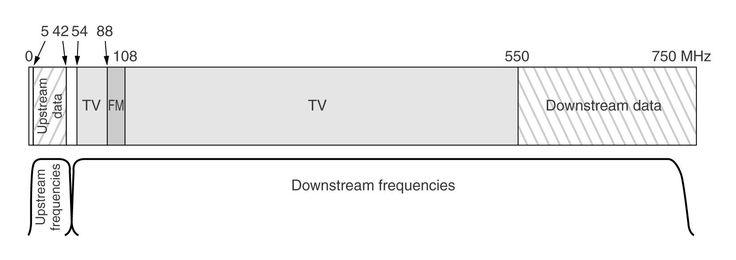 Intro: Desde el comienzo, vamos a hacer un descargo, este post es INFORMATIVO, no DELICTIVO. Obtener ilegalmente una señal de televisión por cable e...