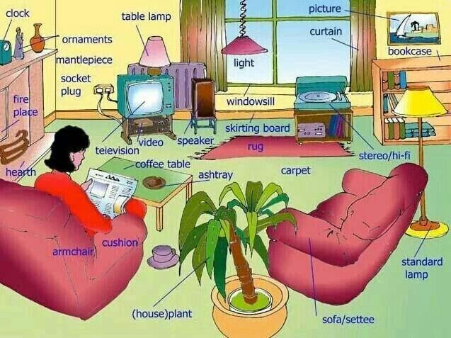 American english living room vocabulary british english for Bedroom y sus partes en ingles