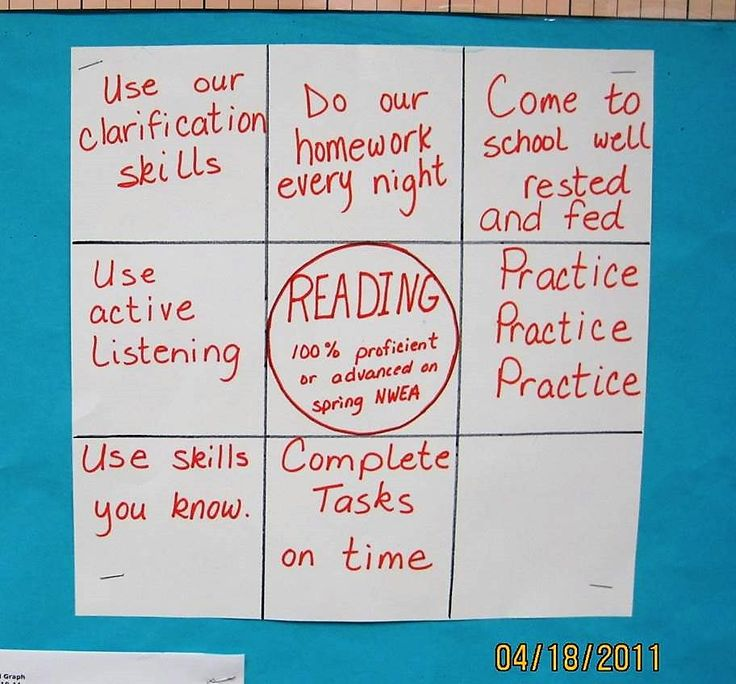 102 best Continuous Classroom Improvement images on Pinterest - jsa form template