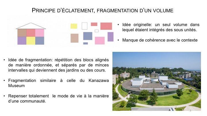 P3_Principe d'éclatement_fragmentation d'un volume_3