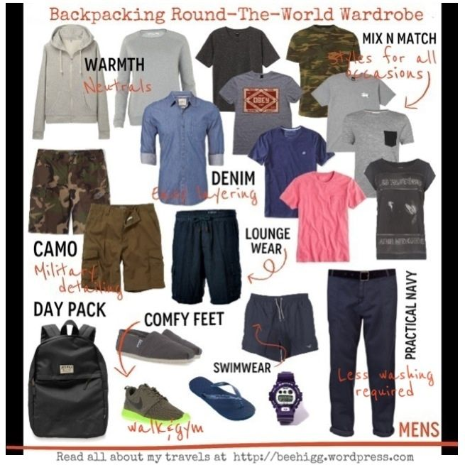 Mens backpacking in style. Travel light with a capsule wardrobe. Traveller fashion for men. How to take a Round The World trip with a 40L carry on rucksack. http://beehigg.wordpress.com