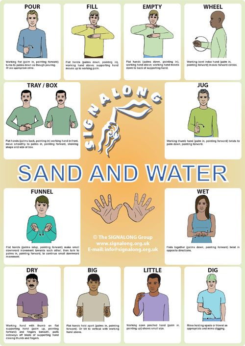 Sand and Water Poster