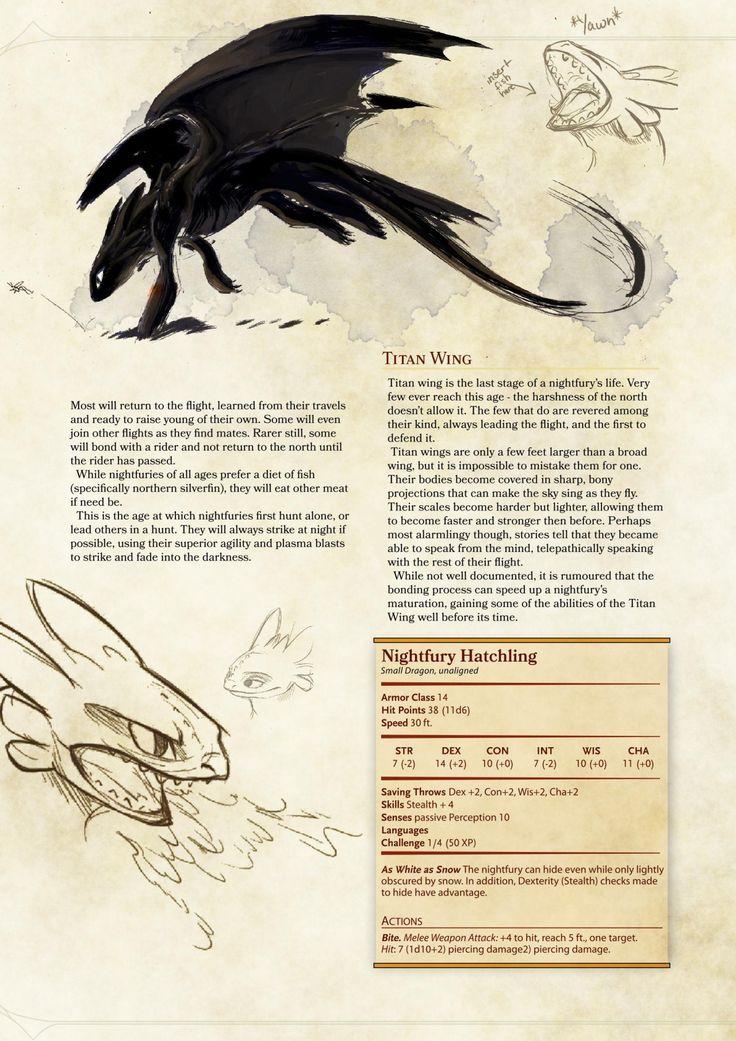DnD 5e Homebrew (Search results for: dragon)