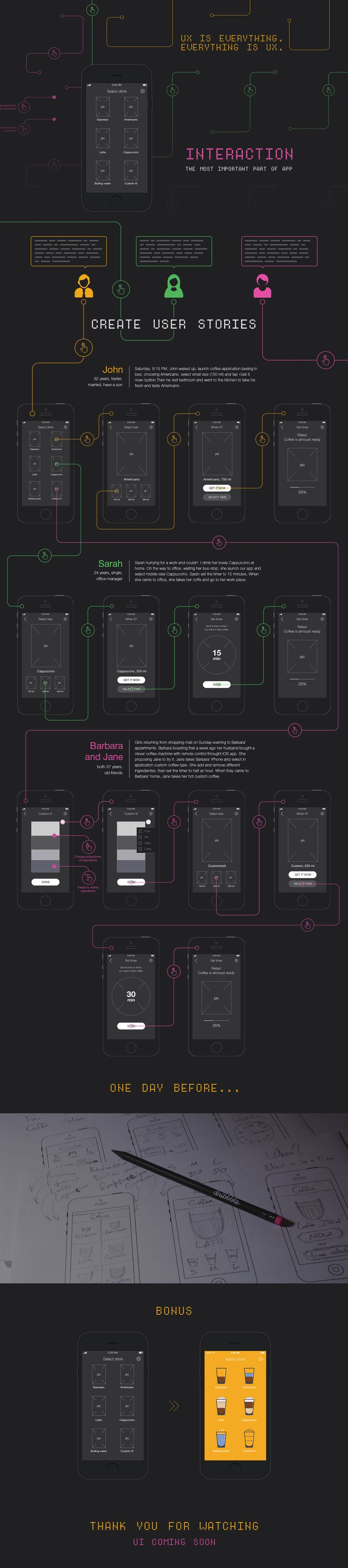 UX-Design of coffee-machine remote control App #wireframe