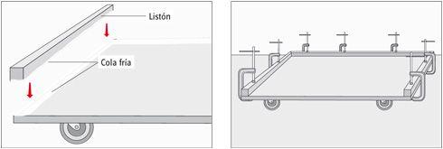 Hágalo Usted Mismo - ¿Cómo construir carro para guardar cajas bajo la cama?
