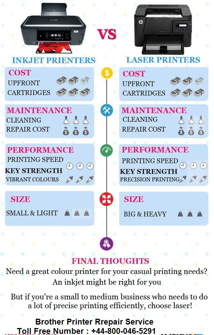 Color printing inkjet vs laser - Color Printing Inkjet Vs Laser 59