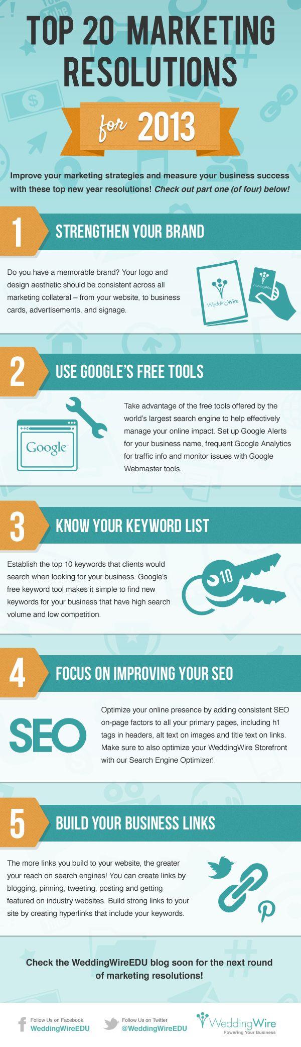 55 best Top Marketing Infographics images on Pinterest | Inbound ...