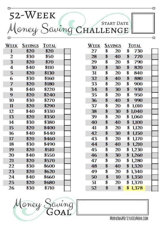 52 Week Money Challenge 2020 Printable Chart | Savings ...