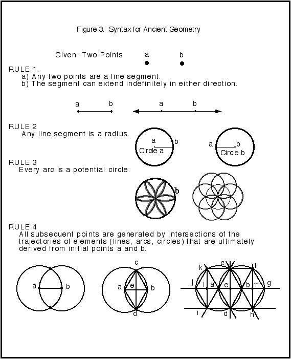 Best Golden Ratio Images On   Sacred Geometry