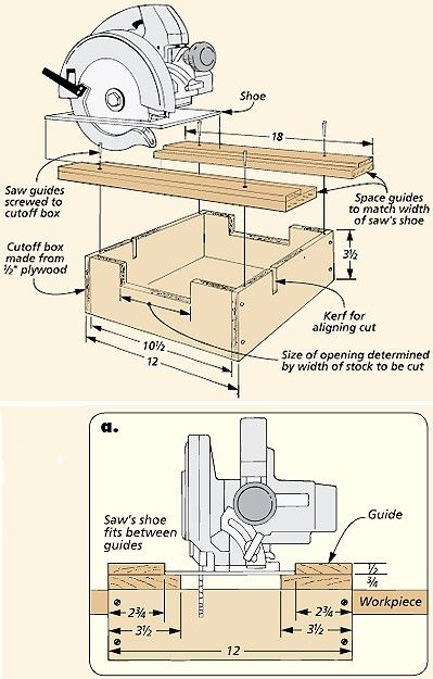 "Circular Saw Crosscut Guide.. by setting this up with an open bottom of box,  it could be used to used on ""planning to thickness"" of even large odd shape pieces.. mount these to base with wedges to not screw into your finished work..."