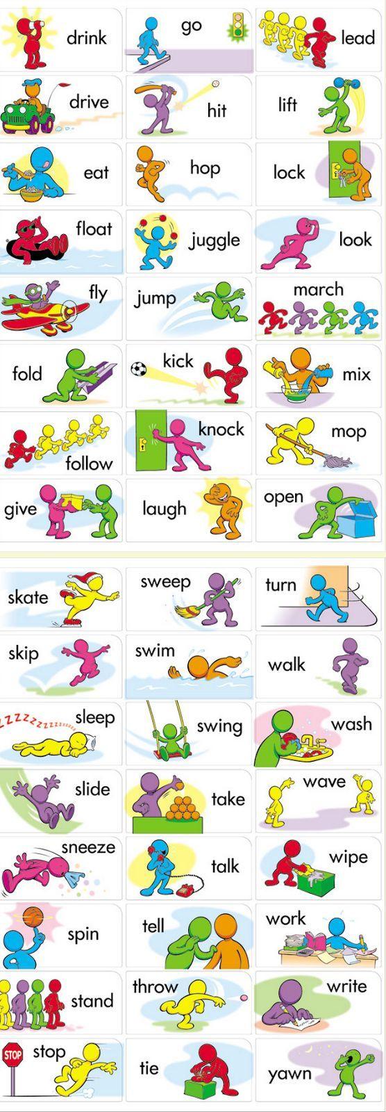 เรียนภาษาอังกฤษ ความรู้ภาษาอังกฤษ ทำอย่างไรให้เก่งอังกฤษ  Lingo Think in English!! :): คำศัพท์ภาษาอังกฤษน่ารู่เกี่ยวกับ กริยา verb ที่ใช้...