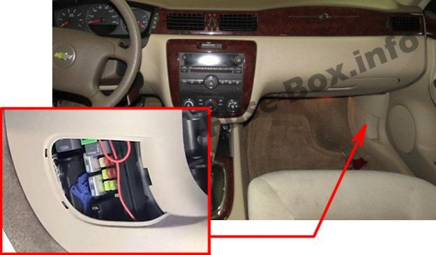 2006 chevy impala fuse box cover chevrolet impala  2006 2013    fuse box location chevrolet  chevrolet impala  2006 2013    fuse box