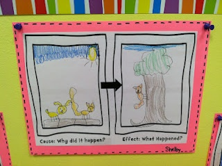 Life in First Grade: anchor charts Cause and Effect