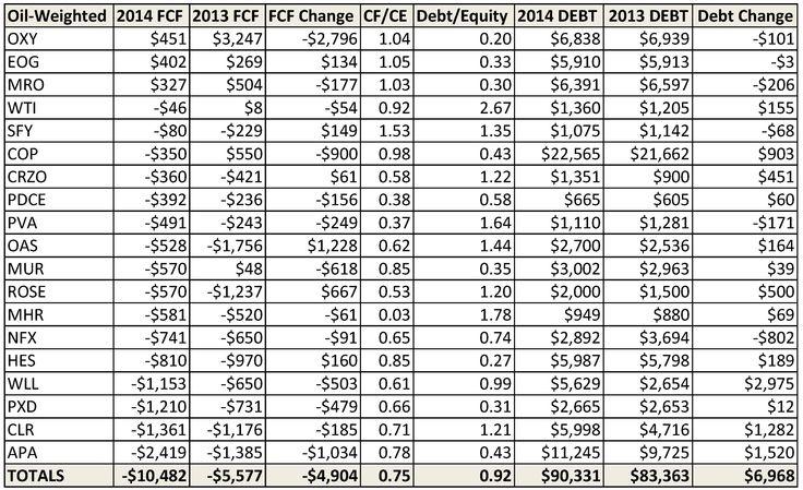 discounted cash flow analysis iran 2014 - Google Search
