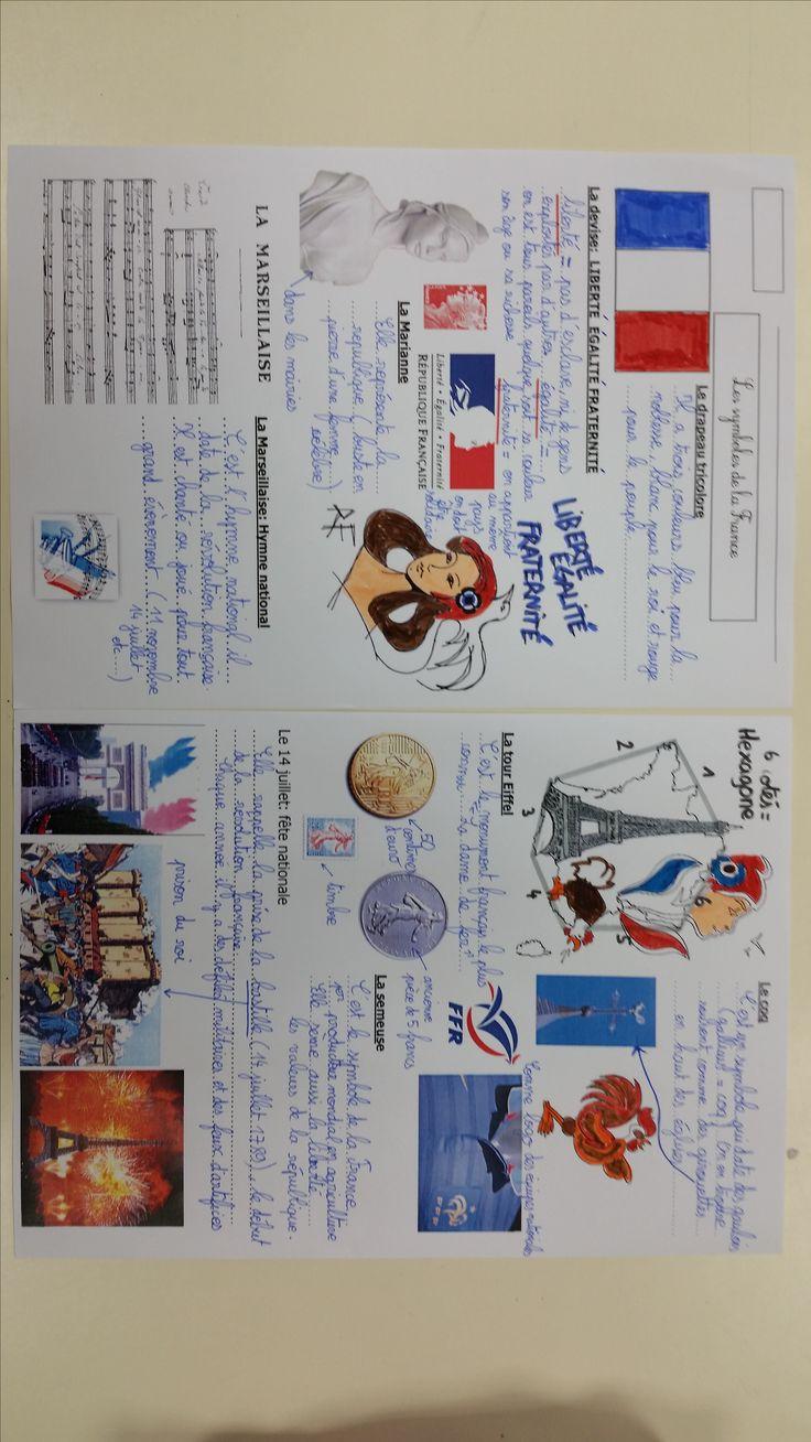 Les symboles de la france : nouvelle trace écrite | BLOG de Monsieur Mathieu GS…