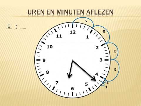 kloklezen, flip the classroom - YouTube