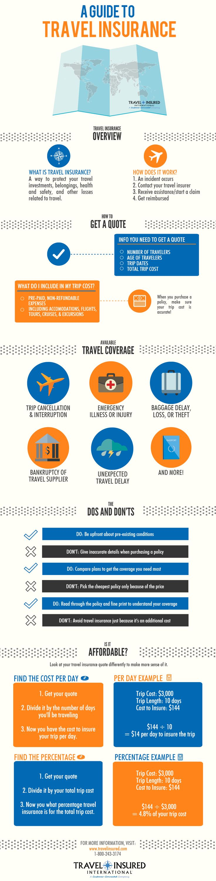 Think travel insurance is confusing? Think again! Check out this infographic Travel Insured has created to try and make the travel insurance process a bit easier to understand!