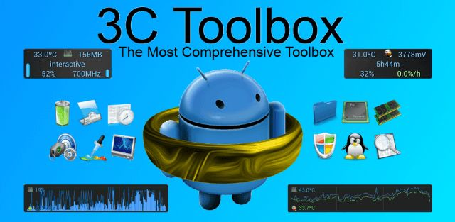 3C Toolbox Pro v1.7.5.1 Patched