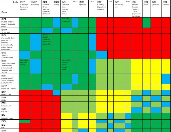 Graphics For Compatibility Chart Graphics  WwwGraphicsbuzzCom