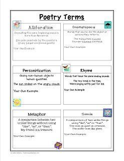Here's a quick review or reference sheet for students to use during a poetry unit. I love teaching poetry and love to give the kids a chance to make up their own examples of figurative language and poetry terms. Often, I give out 4-5 whiteboard pens to the students and ask them to write an examp