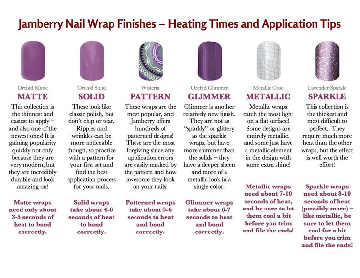 Heat times for Jamberry nail wraps Jamberry nail wraps and lacquers found at www.sibylvazquez.jamberrynails.net