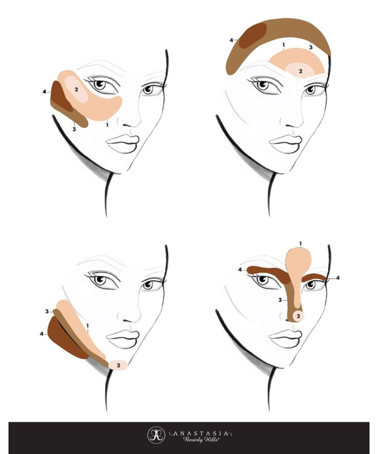 How to use the Anastasia Beverly Hills contour kit